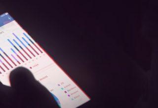 Insights: Análise de dados para Social Media